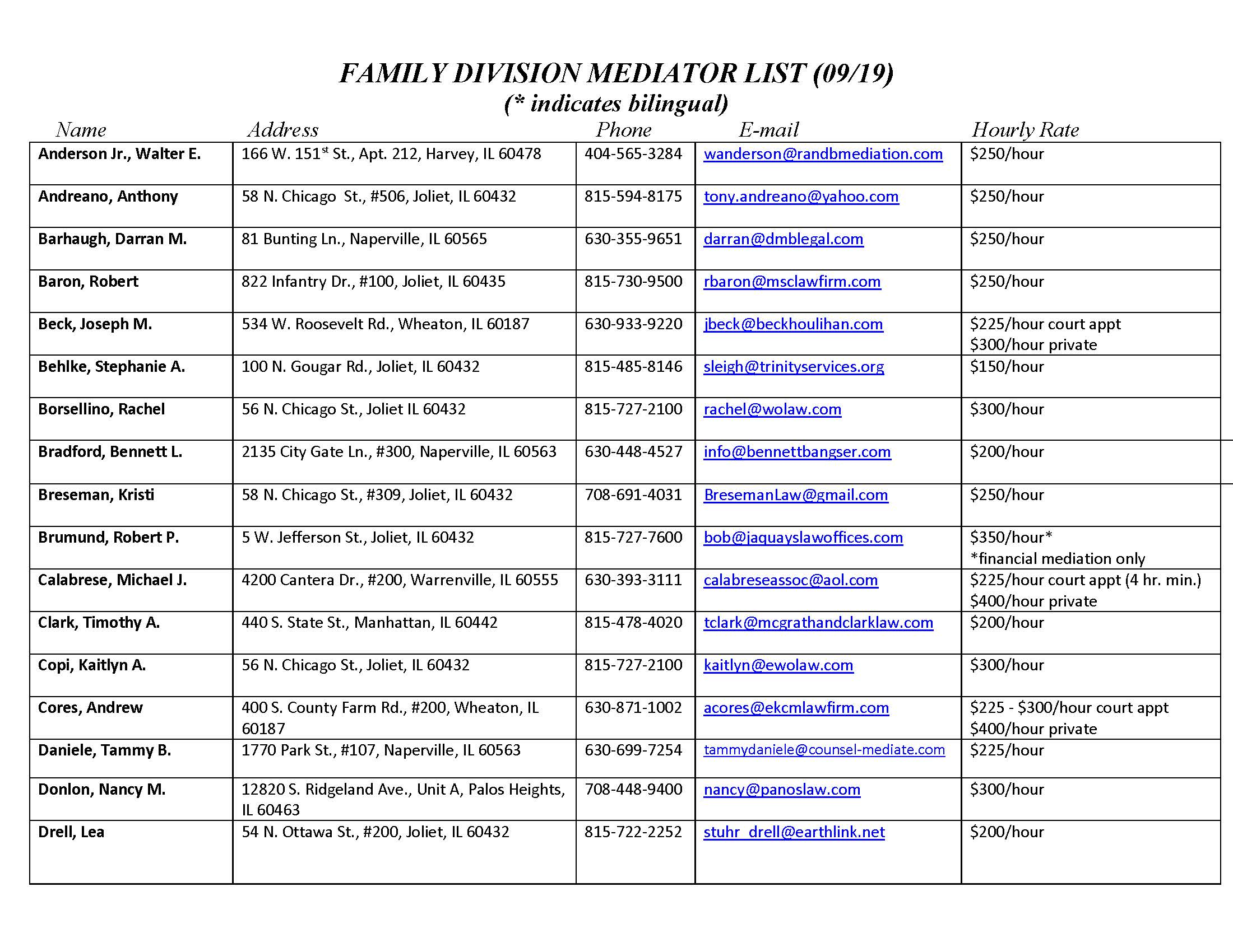 Family Mediator List Pg.1