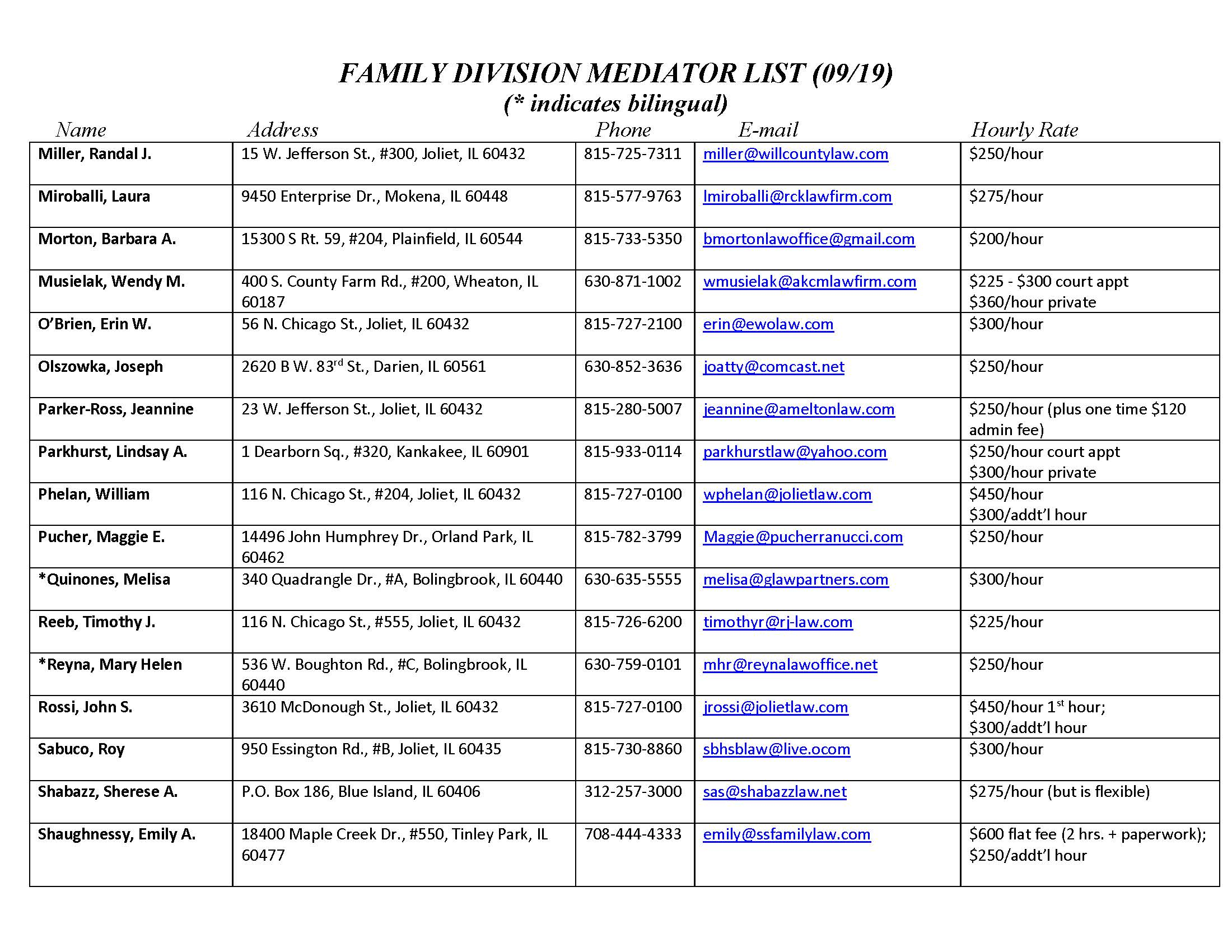 Family Mediator List pg. 4